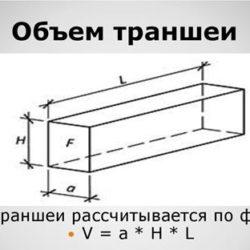 Расчет объема грунта прямоугольной траншеи