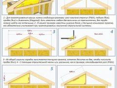 Правила постройки двухскатной крыши