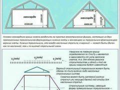Принцип устройства мансардной крыши