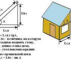 Расчет односкатной крыши – Онлайн калькулятор с чертежами стропил