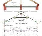 Расчет стропильной системы двухскатной крыши: онлайн калькулятор