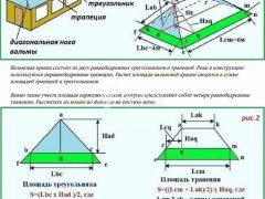 Расчет вальмовой крыши – Как рассчитать площадь