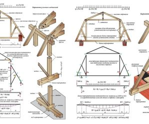 Устройство мансардной крыши (чертеж)