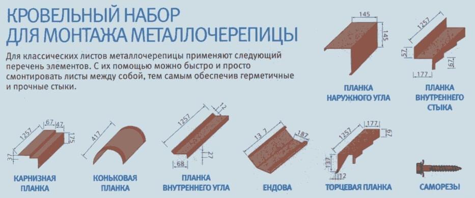 кровельный набор для монтажа металлочерепицы