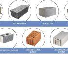 Калькулятор строительных блоков