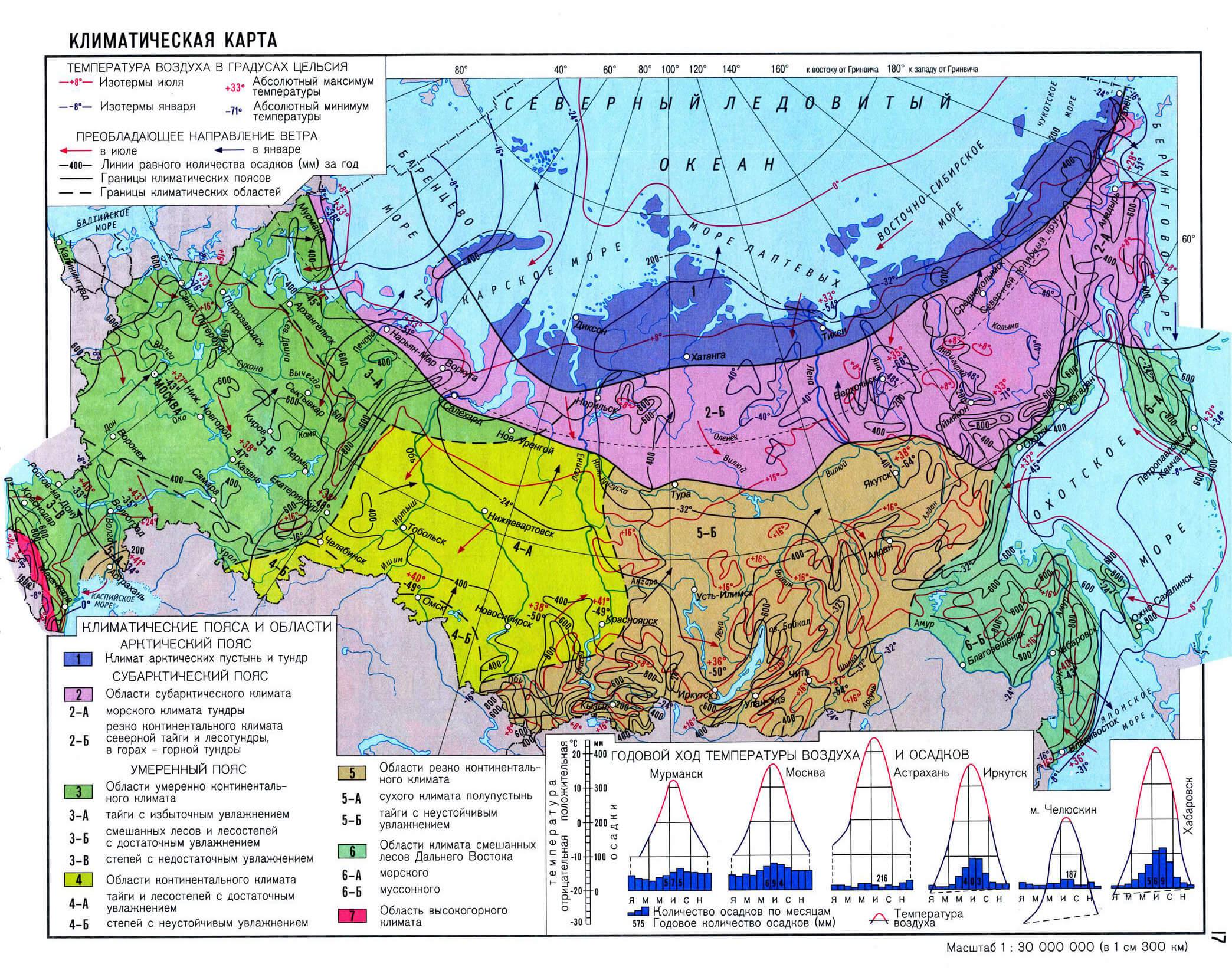 Климатическая карта РФ