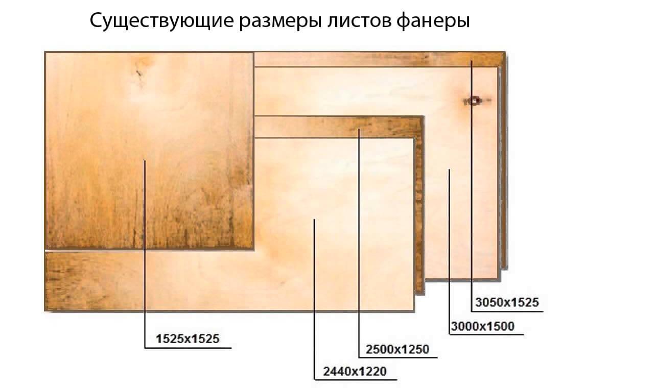 основные размеры листов фанеры